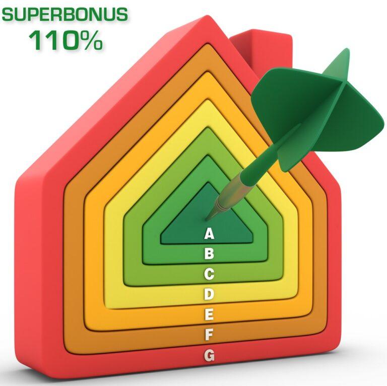Come ottenere il Superbonus 110%